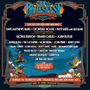 Blues Festival 2020